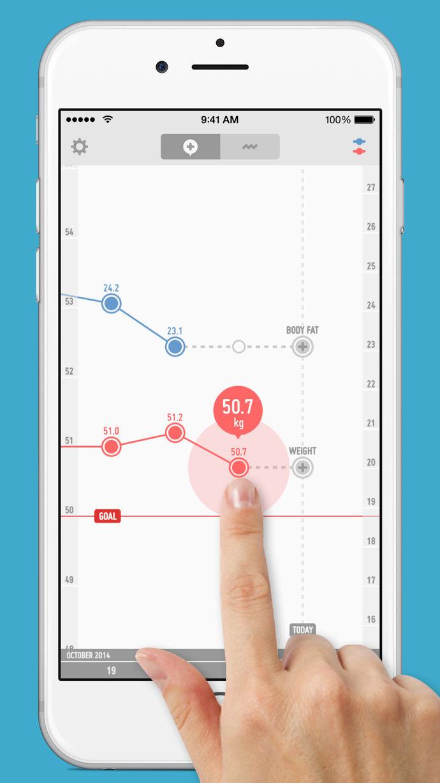 有個好用的 App 叫做 PopWeight